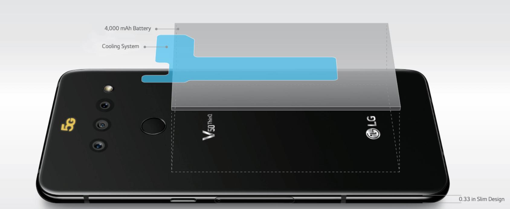 LG V50 ThinQ: Giải pháp mở rộng theo xu hướng 6