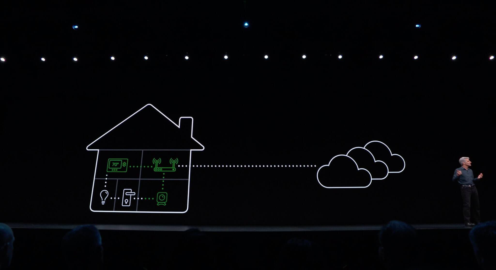 IOS 13 chính thức ra mắt 11