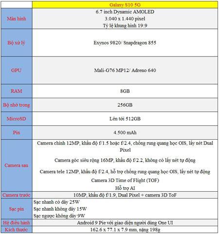 Samsung S10 5G: 3 điểm nổi bật khiến bạn muốn trải nghiệm 2