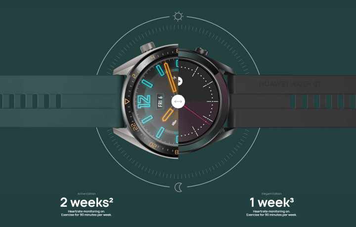 Huawei GT có thời lượng pin tốt nhất trên thị trường Smartwatch hiện nay