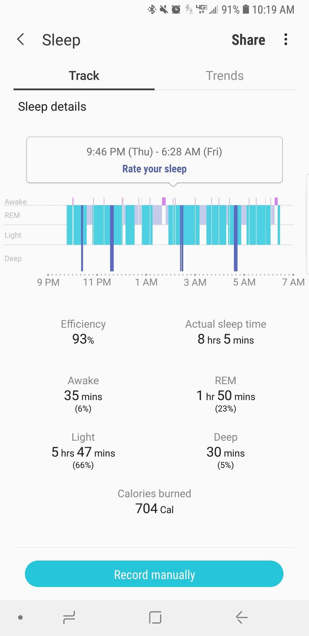 Tính năng theo dõi giấc ngủ của Samsung Galaxy Watch