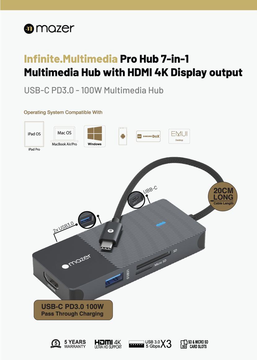 Mazer - Cổng chuyển đổi Infinite HUB 7 in 1 USB-C 12